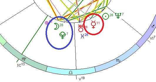 Астрология. реальные примеры из жизни. картинка